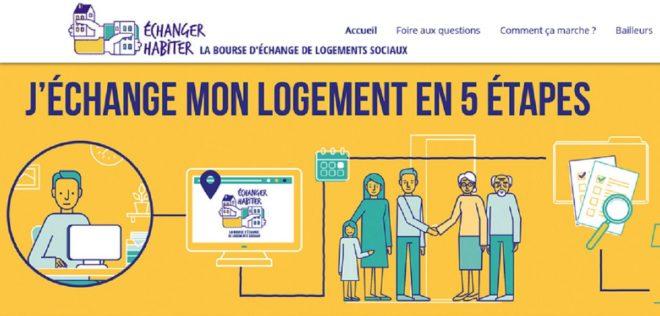 site echangerhabiter.fr.