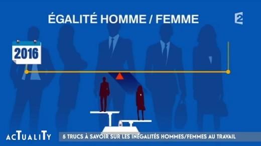 Salaires : les hommes touchent toujours plus que les femmes